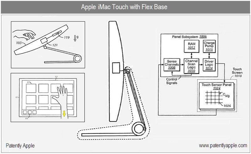 iMac Flex Base-Elma Dergisi