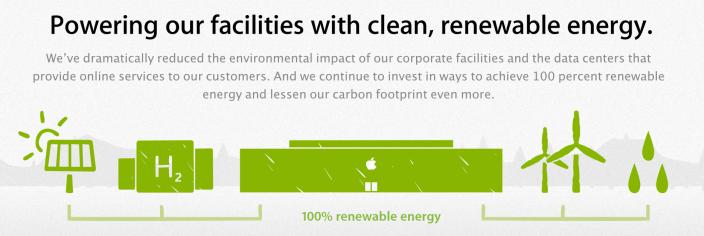 apple-renewable-energy-report-2012