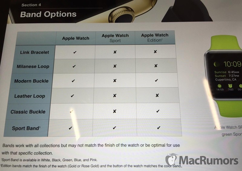 Apple-Watch-Training-800x566