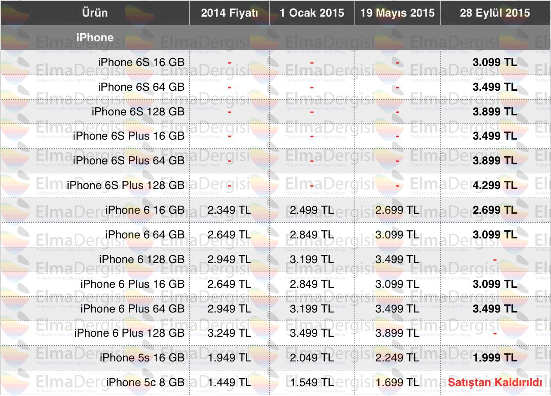 Ekran Resmi 2015-09-28 17.02.52