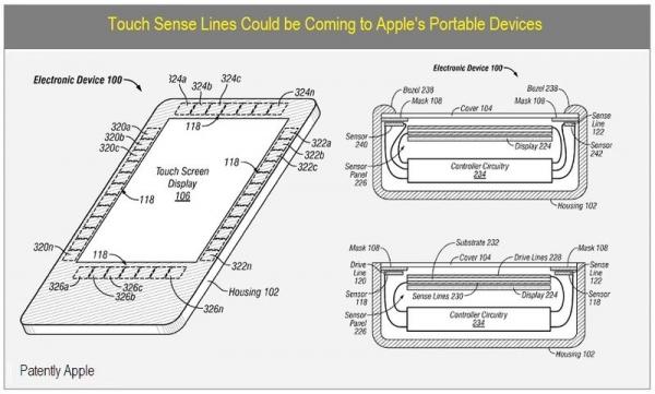 patent Bezel - Elma Dergisi