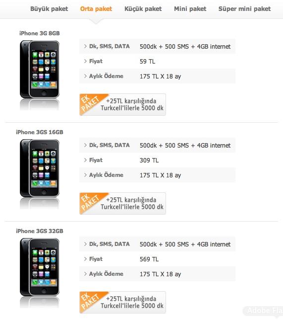 Turkcell iPhone Sözleşmeleri 4 - Elma Dergisi