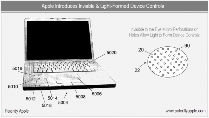 Apple light based interface patent - Elmadergisi.com