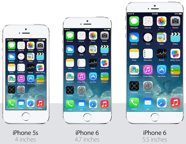 iPhone-6-evolution